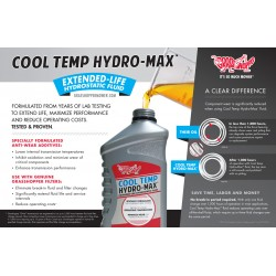 Counter Mat | Cool Temp Hydro-Max Hydro Fluid